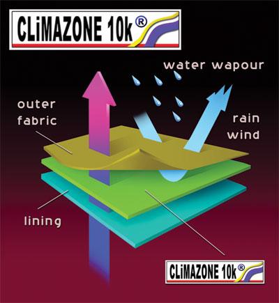 Climazone 10k
